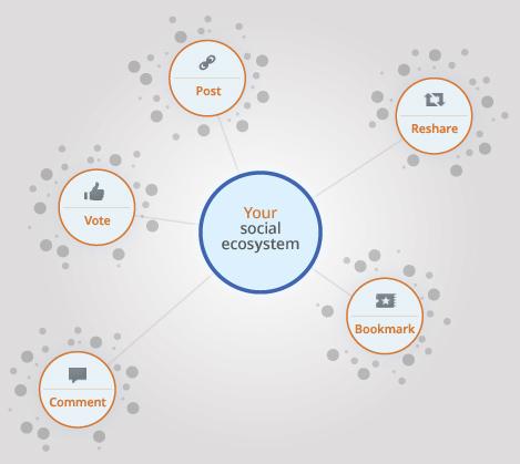 SocialHubInfographic